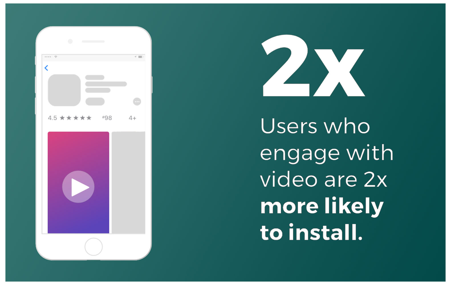 Benefits of App Videos